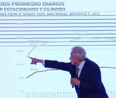 Competirá 4T con empresarios en venta de gas LP. Óscar Mireles / Agencia Reforma
